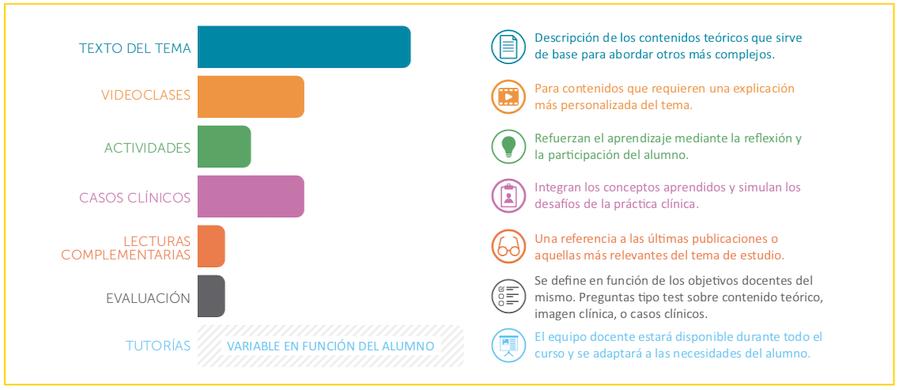Experto Universitario del Manejo Urgente de la Patología Infecciosa